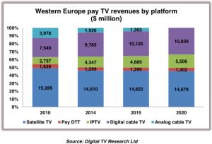 IPTV Europe